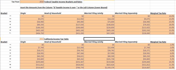 Tax Bracket Input